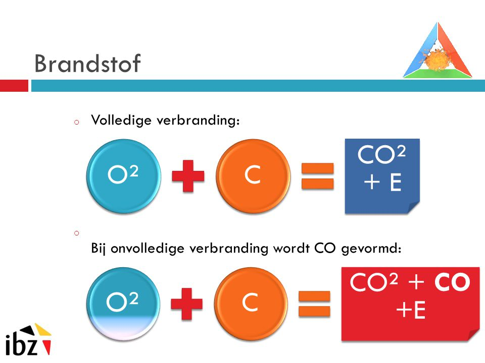 Brandstof o Volledige verbranding: o Bij onvolledige verbranding wordt CO gevormd: O²C CO² + E O² C CO² + CO +E