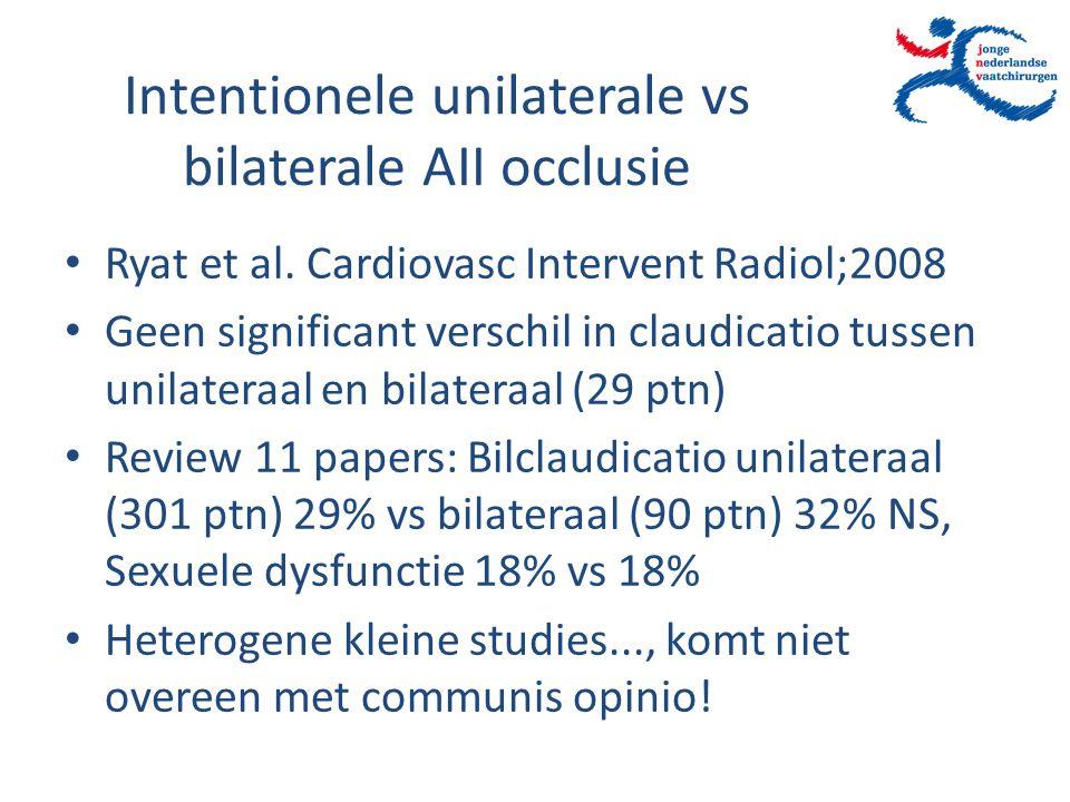 Intentionele unilaterale vs bilaterale AII occlusie Ryat et al. Cardiovasc Intervent Radiol;2008 Geen significant verschil in claudicatio tussen unila