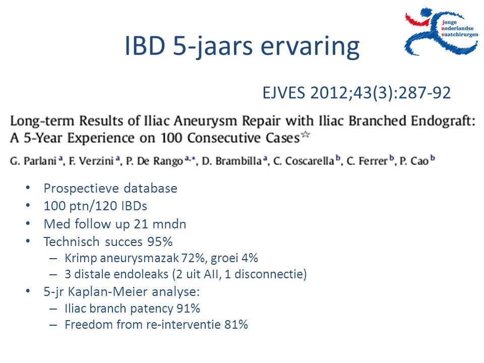 IBD 5-jaars ervaring Prospectieve database 100 ptn/120 IBDs Med follow up 21 mndn Technisch succes 95% – Krimp aneurysmazak 72%, groei 4% – 3 distale