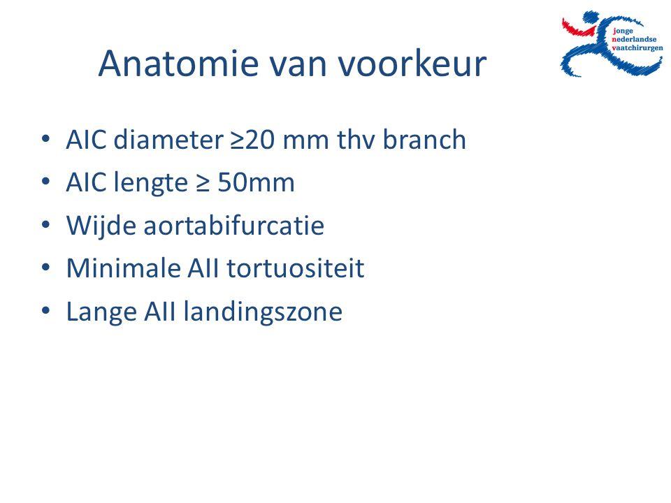 Anatomie van voorkeur AIC diameter ≥20 mm thv branch AIC lengte ≥ 50mm Wijde aortabifurcatie Minimale AII tortuositeit Lange AII landingszone