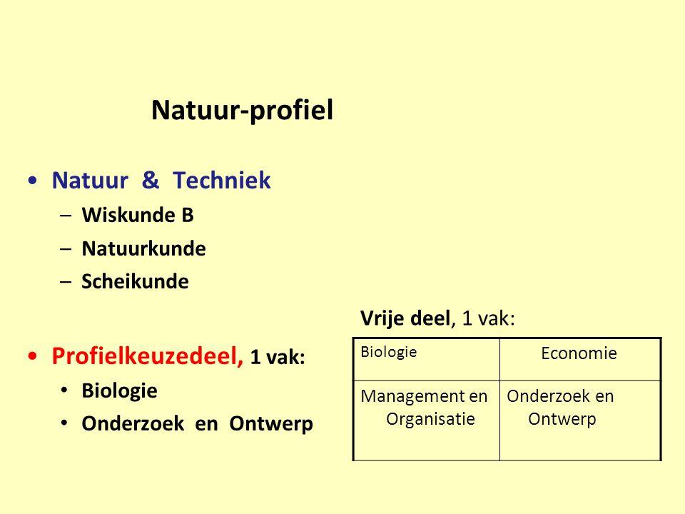 Natuur-profiel Natuur & Techniek –Wiskunde B –Natuurkunde –Scheikunde Profielkeuzedeel, 1 vak: Biologie Onderzoek en Ontwerp Biologie Economie Managem