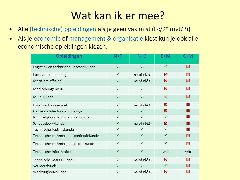 Wat kan ik er mee? Alle (technische) opleidingen als je geen vak mist (Ec/2 e mvt/Bi) Als je economie of management & organisatie kiest kun je ook all