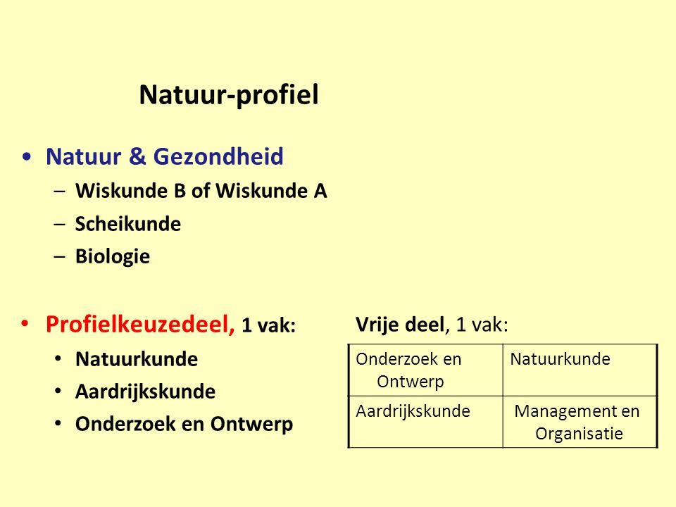 Natuur-profiel Natuur & Gezondheid –Wiskunde B of Wiskunde A –Scheikunde –Biologie Profielkeuzedeel, 1 vak: Natuurkunde Aardrijkskunde Onderzoek en On