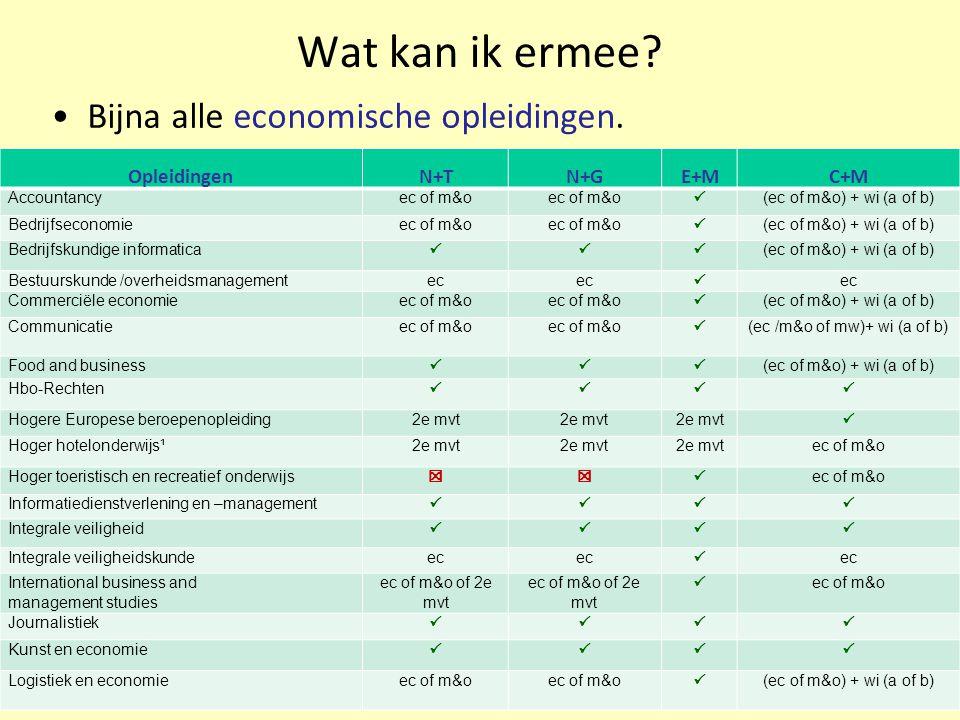 Wat kan ik ermee? Bijna alle economische opleidingen. OpleidingenN+TN+GE+MC+M Accountancyec of m&o  (ec of m&o) + wi (a of b) Bedrijfseconomieec of m