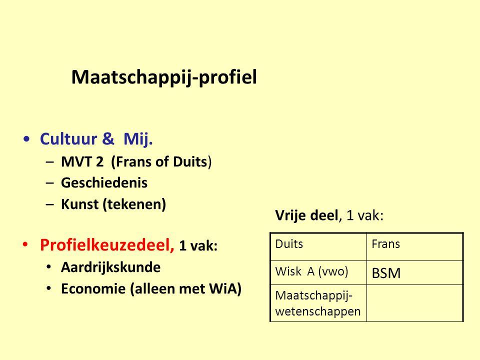 Maatschappij-profiel Cultuur & Mij. –MVT 2 (Frans of Duits) –Geschiedenis –Kunst (tekenen) Profielkeuzedeel, 1 vak: Aardrijkskunde Economie (alleen me