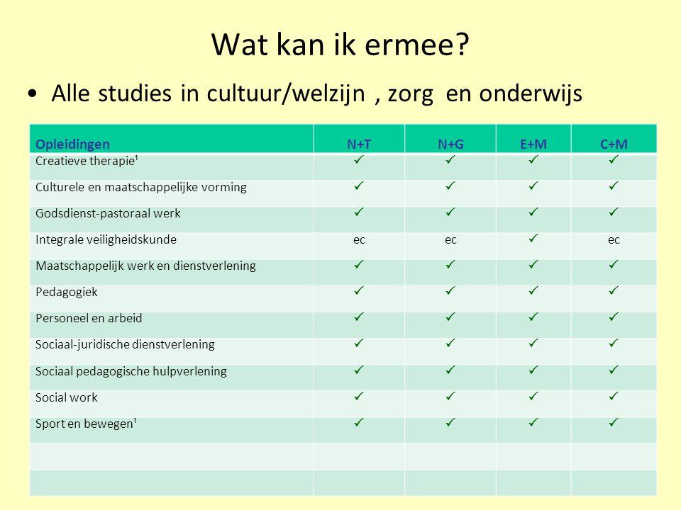 Wat kan ik ermee? Alle studies in cultuur/welzijn, zorg en onderwijs OpleidingenN+TN+GE+MC+M Creatieve therapie¹  Culturele en maatschappelijke vo