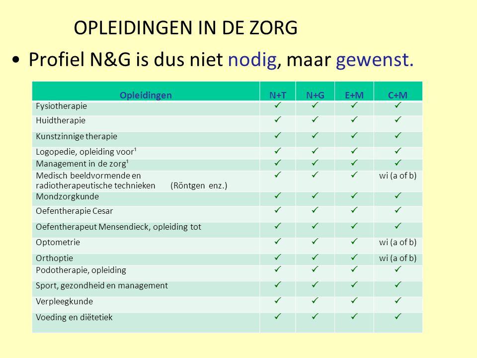 OPLEIDINGEN IN DE ZORG Profiel N&G is dus niet nodig, maar gewenst. OpleidingenN+TN+GE+MC+M Fysiotherapie  Huidtherapie  Kunstzinnige therapie