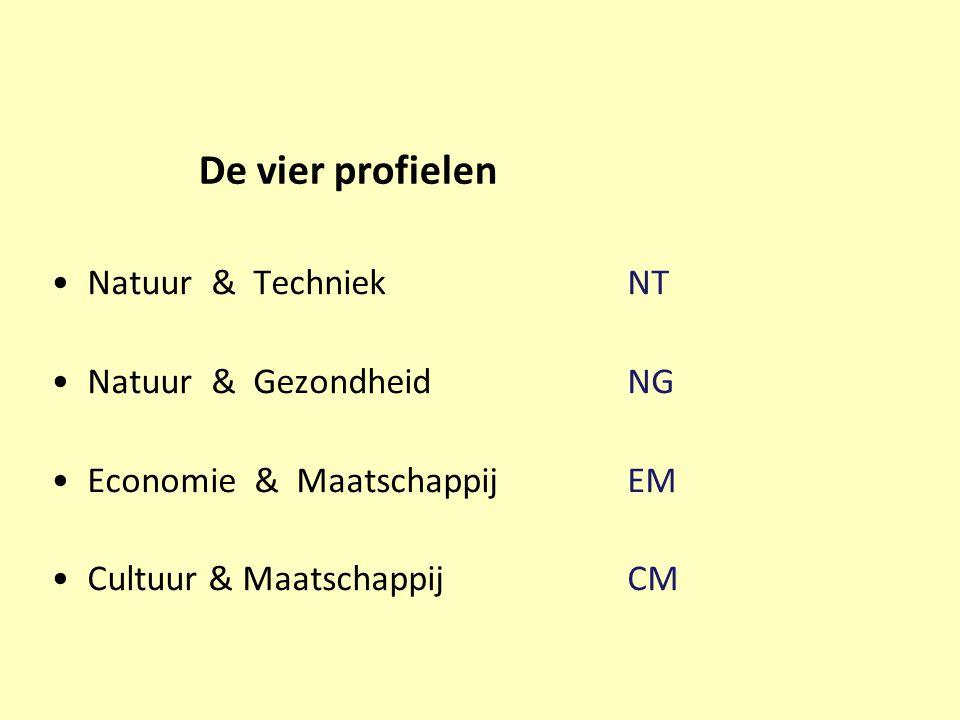 Gemeenschappelijk deel Verplicht voor iedereen: –Nederlands –Engels –Rekenen –Maatschappijleer (Mij) –Lichamelijke Opvoeding (LO) –Culturele & kunstzinnige vorming 1 (CKV 1) –Oriëntatie op studie & beroep (OSB) 40 uur –Profielwerkstuk 80 uur (begeleide middagen) –Enigszins klassenverband door clustering met profieldeel