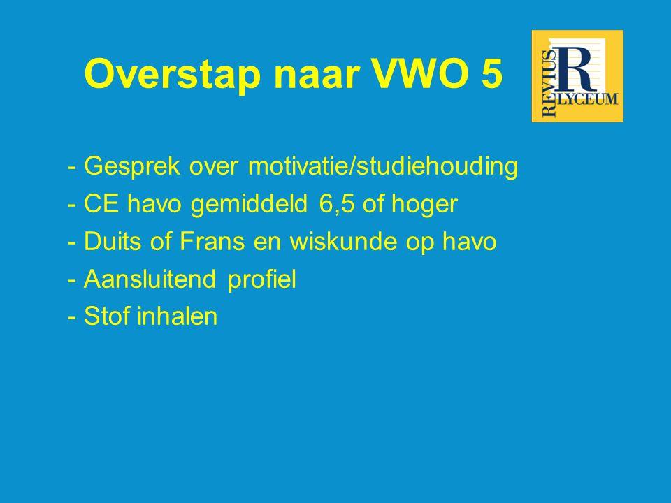 Overstap naar VWO 5 - Gesprek over motivatie/studiehouding - CE havo gemiddeld 6,5 of hoger - Duits of Frans en wiskunde op havo - Aansluitend profiel - Stof inhalen