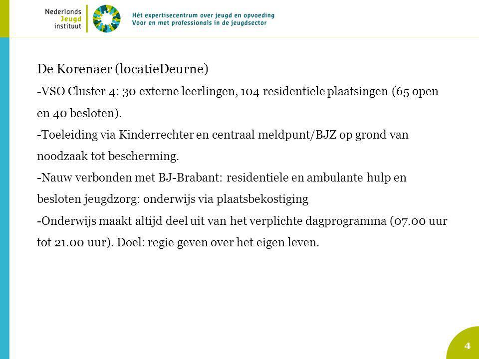 4 De Korenaer (locatieDeurne) -VSO Cluster 4: 30 externe leerlingen, 104 residentiele plaatsingen (65 open en 40 besloten).