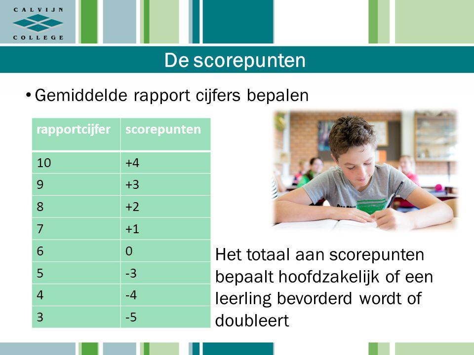 De scorepunten Gemiddelde rapport cijfers bepalen Het totaal aan scorepunten bepaalt hoofdzakelijk of een leerling bevorderd wordt of doubleert rappor