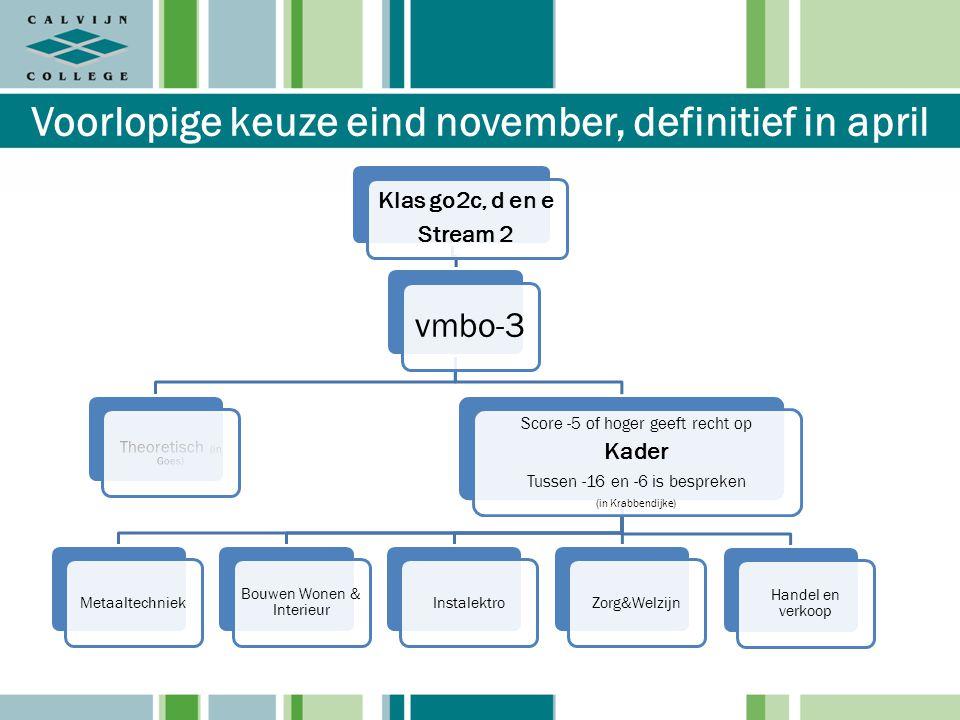 Voorlopige keuze eind november, definitief in april Klas go2c, d en e Stream 2 vmbo-3 Score -5 of hoger geeft recht op Kader Tussen -16 en -6 is bespr