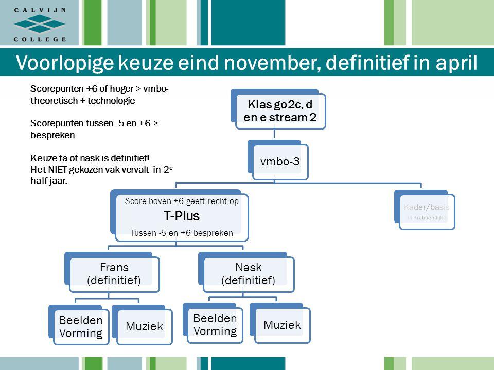 Voorlopige keuze eind november, definitief in april Klas go2c, d en e stream 2 vmbo-3 Score boven +6 geeft recht op T-Plus Tussen -5 en +6 bespreken F