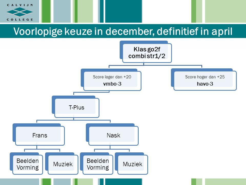 Voorlopige keuze in december, definitief in april Klas go2f combi str1/2 Score lager dan +20 vmbo-3 T-Plus Frans Beelden Vorming MuziekNask Beelden Vo