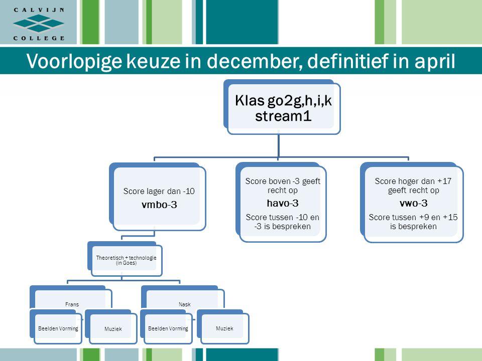 Voorlopige keuze in december, definitief in april Klas go2g,h,i,k stream1 Score lager dan -10 vmbo-3 Theoretisch + technologie (in Goes) FransBeelden