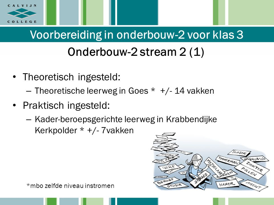Onderbouw-2 stream 2 (1) Theoretisch ingesteld: – Theoretische leerweg in Goes * +/- 14 vakken Praktisch ingesteld: – Kader-beroepsgerichte leerweg in