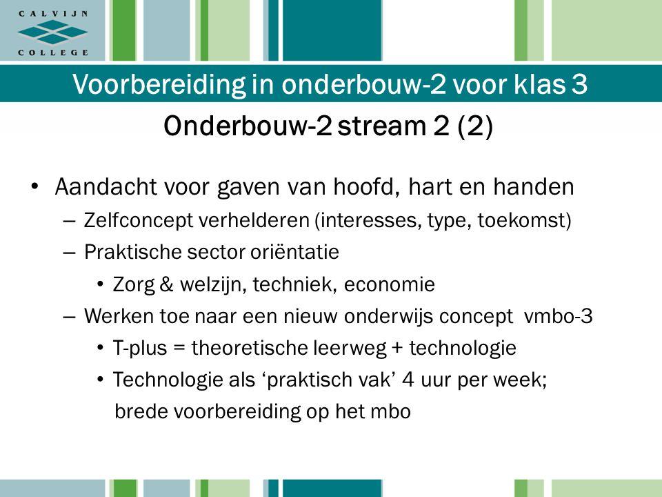 Onderbouw-2 stream 2 (2) Aandacht voor gaven van hoofd, hart en handen – Zelfconcept verhelderen (interesses, type, toekomst) – Praktische sector orië