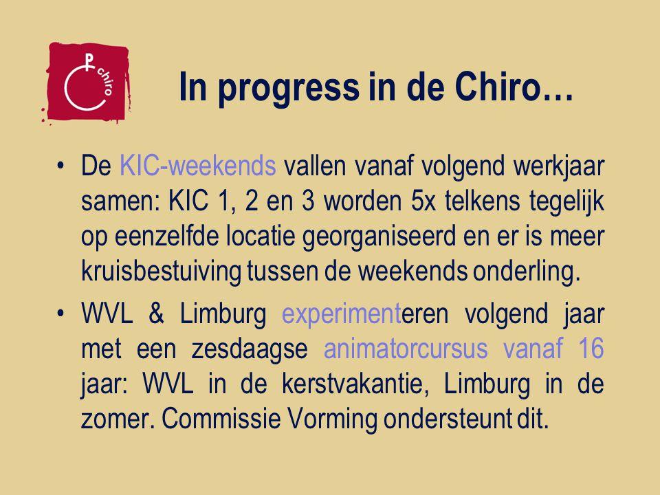In progress in de Chiro… De KIC-weekends vallen vanaf volgend werkjaar samen: KIC 1, 2 en 3 worden 5x telkens tegelijk op eenzelfde locatie georganiseerd en er is meer kruisbestuiving tussen de weekends onderling.