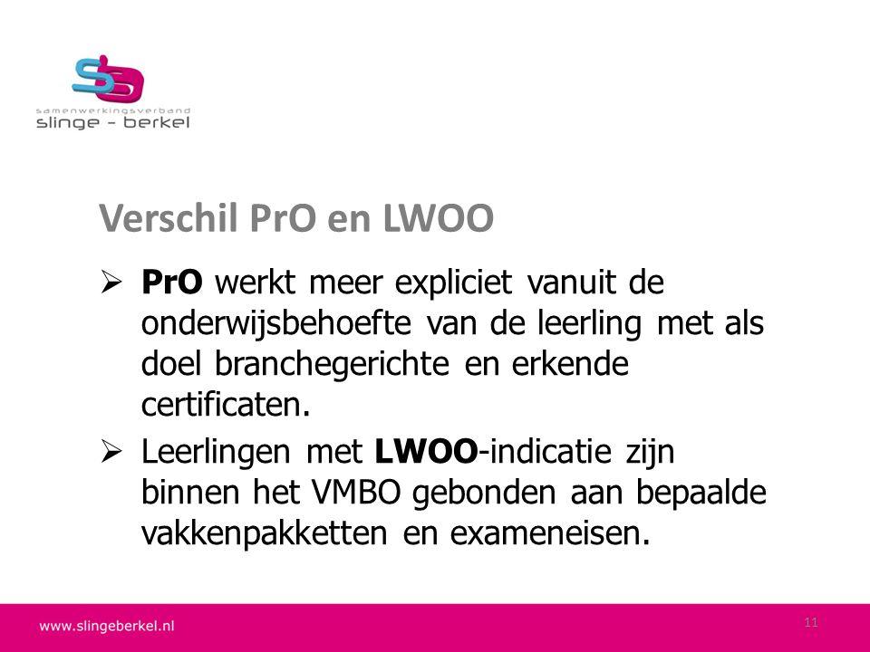 Verschil PrO en LWOO  PrO werkt meer expliciet vanuit de onderwijsbehoefte van de leerling met als doel branchegerichte en erkende certificaten.  Le