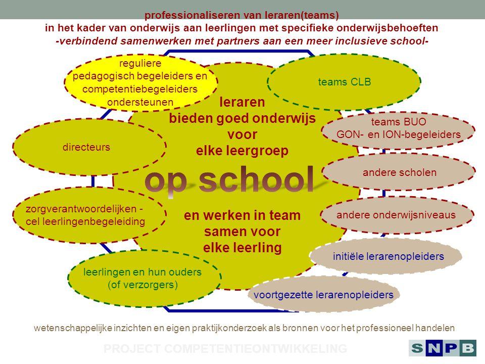 Waarom deze bevraging.Verkennen van de vragen en noden van scholen die zij aan de PB voorleggen.