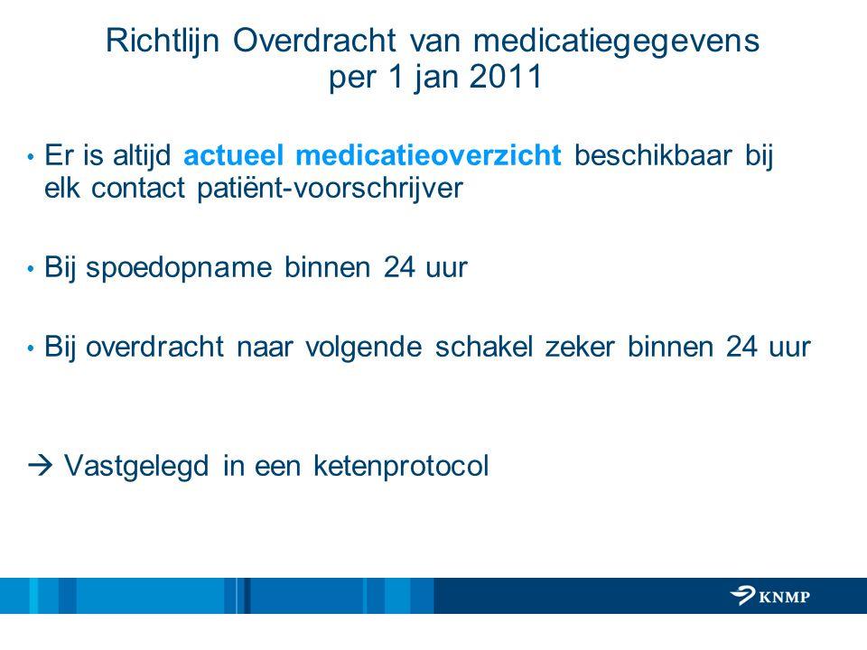 Richtlijn Overdracht van medicatiegegevens per 1 jan 2011 Er is altijd actueel medicatieoverzicht beschikbaar bij elk contact patiënt-voorschrijver Bi