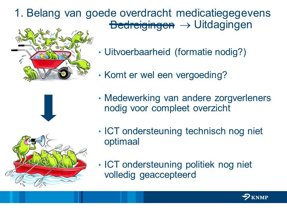 1. Belang van goede overdracht medicatiegegevens Bedreigingen Uitvoerbaarheid (formatie nodig?) Komt er wel een vergoeding? Medewerking van andere zor