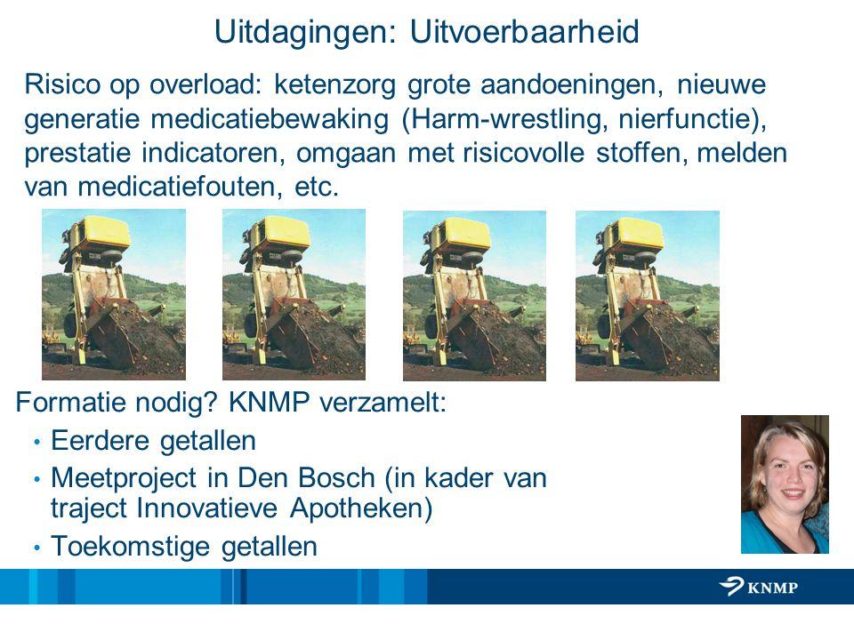 Formatie nodig? KNMP verzamelt: Eerdere getallen Meetproject in Den Bosch (in kader van traject Innovatieve Apotheken) Toekomstige getallen Uitdaginge