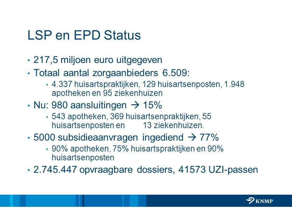 LSP en EPD Status 217,5 miljoen euro uitgegeven Totaal aantal zorgaanbieders 6.509: 4.337 huisartspraktijken, 129 huisartsenposten, 1.948 apotheken en