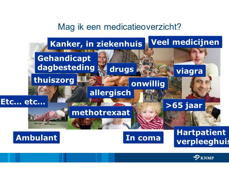 Mag ik een medicatieoverzicht? AmbulantIn coma Veel medicijnen thuiszorg Kanker, in ziekenhuis drugs >65 jaar viagra Hartpatient verpleeghuis methotre