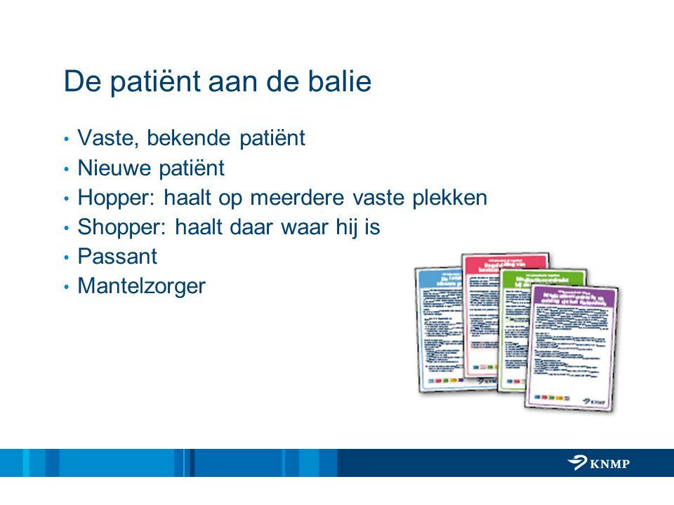 De patiënt aan de balie Vaste, bekende patiënt Nieuwe patiënt Hopper: haalt op meerdere vaste plekken Shopper: haalt daar waar hij is Passant Mantelzo