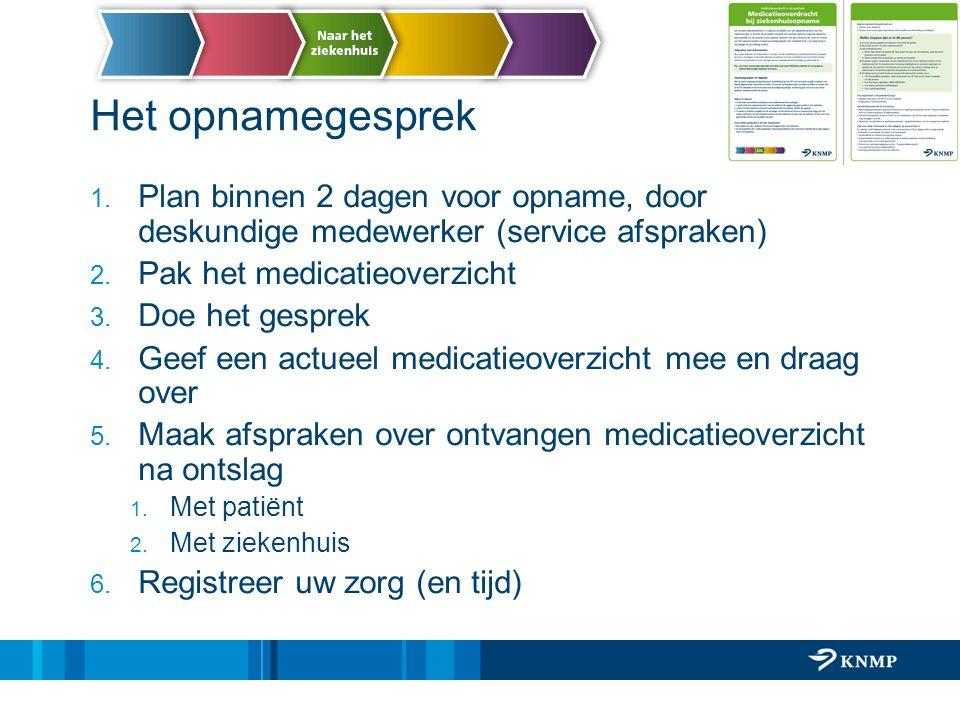 Het opnamegesprek 1. Plan binnen 2 dagen voor opname, door deskundige medewerker (service afspraken) 2. Pak het medicatieoverzicht 3. Doe het gesprek