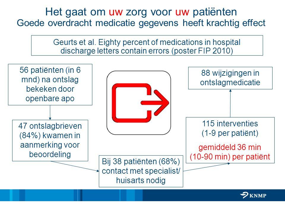 Uitdagingen: Vergoedbaarheid NZa definities van 14 FZ prestaties/activiteiten (dec 2009) http://www.nza.nl/zorgonderwerpen/zorgonderwerpen/apotheekzorg/actueel/134589/
