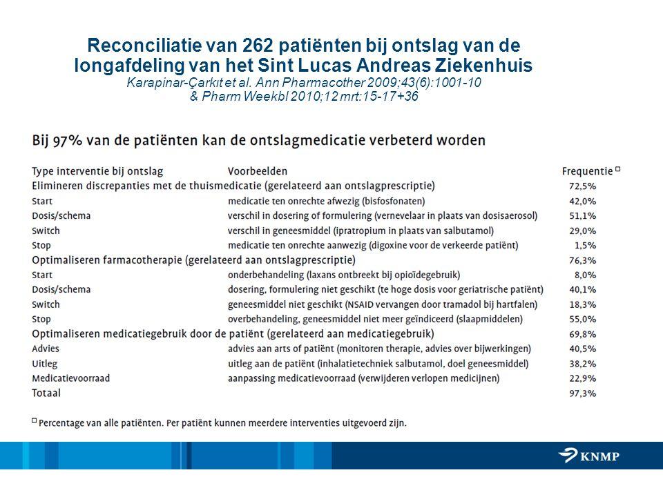 Reconciliatie van 262 patiënten bij ontslag van de longafdeling van het Sint Lucas Andreas Ziekenhuis Karapinar-Çarkıt et al. Ann Pharmacother 2009;43