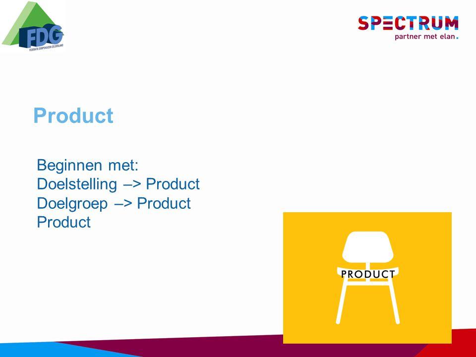 Product Beginnen met: Doelstelling –> Product Doelgroep –> Product Product Verlies Kostendekkend Winstgevend