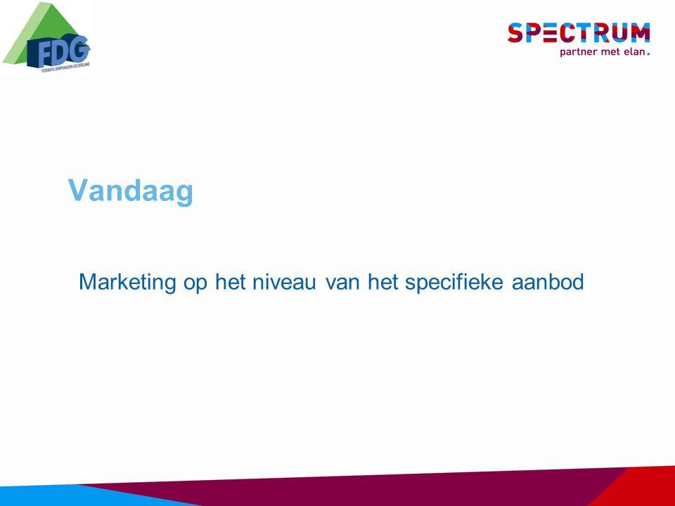 Vandaag Marketing op het niveau van het specifieke aanbod