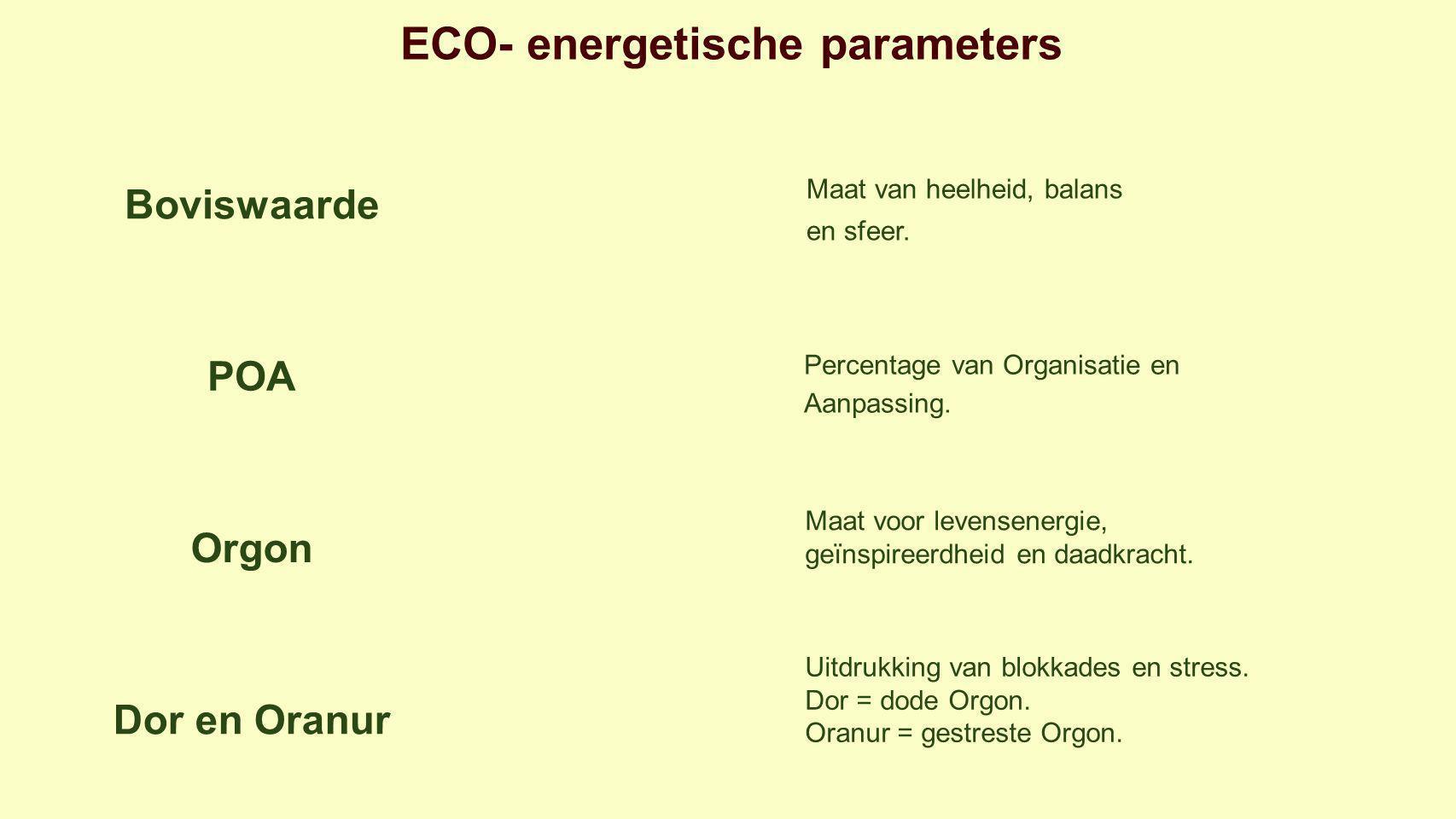 ECO- energetische parameters Boviswaarde POA Orgon Dor en Oranur Maat van heelheid, balans en sfeer.