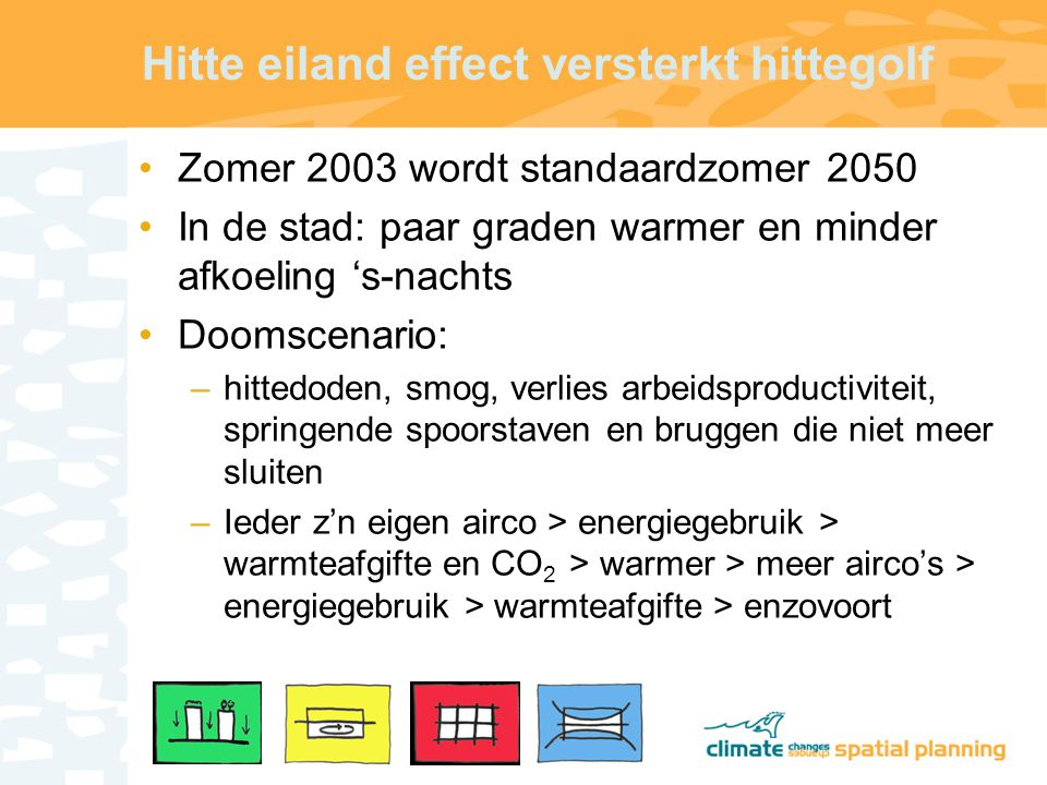 Hitte eiland effect versterkt hittegolf Zomer 2003 wordt standaardzomer 2050 In de stad: paar graden warmer en minder afkoeling 's-nachts Doomscenario: –hittedoden, smog, verlies arbeidsproductiviteit, springende spoorstaven en bruggen die niet meer sluiten –Ieder z'n eigen airco > energiegebruik > warmteafgifte en CO 2 > warmer > meer airco's > energiegebruik > warmteafgifte > enzovoort