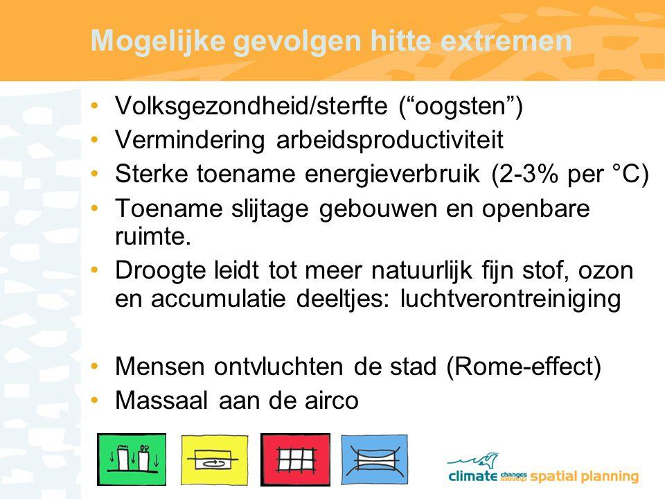 Mogelijke gevolgen hitte extremen Volksgezondheid/sterfte ( oogsten ) Vermindering arbeidsproductiviteit Sterke toename energieverbruik (2-3% per °C) Toename slijtage gebouwen en openbare ruimte.