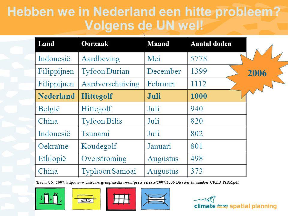 Hebben we in Nederland een hitte probleem. Volgens de UN wel.