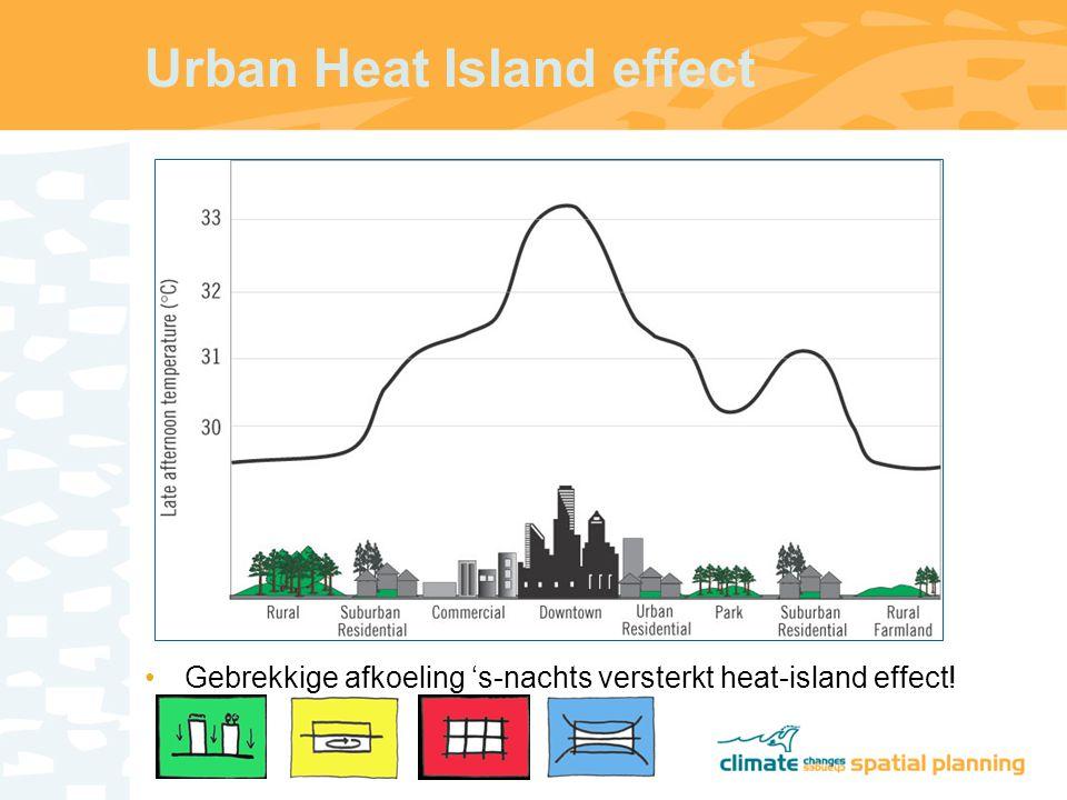 Urban Heat Island effect Gebrekkige afkoeling 's-nachts versterkt heat-island effect!