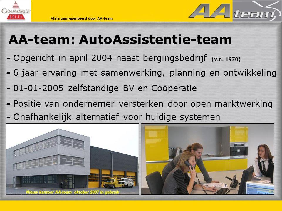 AA-team: AutoAssistentie-team - Opgericht in april 2004 naast bergingsbedrijf (v.a. 1978) - Positie van ondernemer versterken door open marktwerking -
