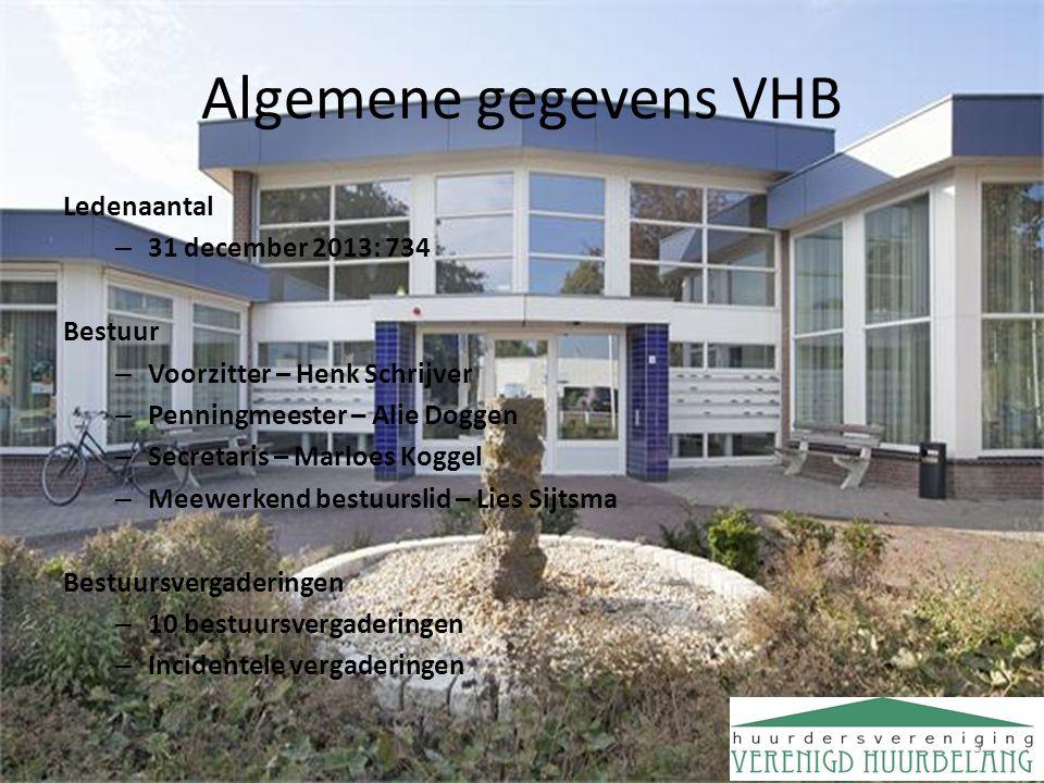 Algemene gegevens VHB Ledenaantal – 31 december 2013: 734 Bestuur – Voorzitter – Henk Schrijver – Penningmeester – Alie Doggen – Secretaris – Marloes