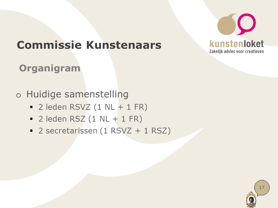 Commissie Kunstenaars Organigram o Huidige samenstelling  2 leden RSVZ (1 NL + 1 FR)  2 leden RSZ (1 NL + 1 FR)  2 secretarissen (1 RSVZ + 1 RSZ) 1