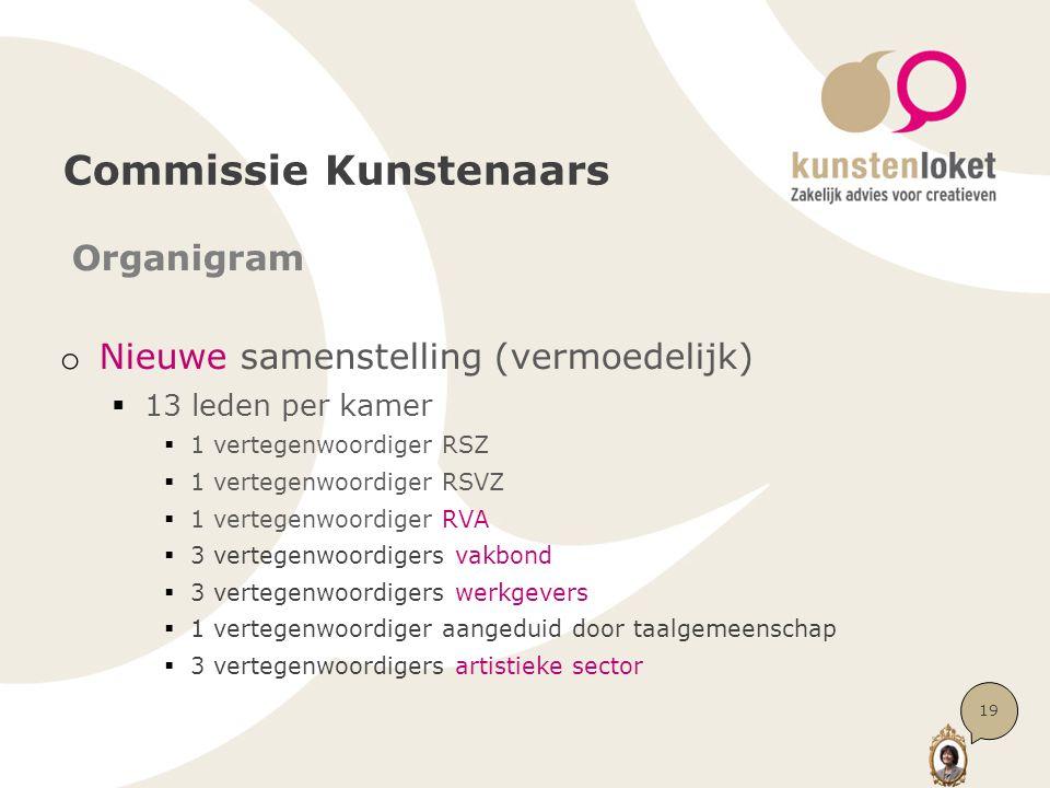 Commissie Kunstenaars Organigram o Nieuwe samenstelling (vermoedelijk)  13 leden per kamer  1 vertegenwoordiger RSZ  1 vertegenwoordiger RSVZ  1 v
