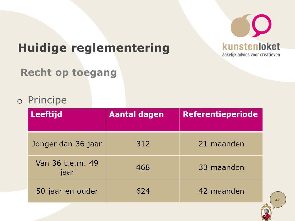 Huidige reglementering Recht op toegang o Principe 27 LeeftijdAantal dagenReferentieperiode Jonger dan 36 jaar31221 maanden Van 36 t.e.m.