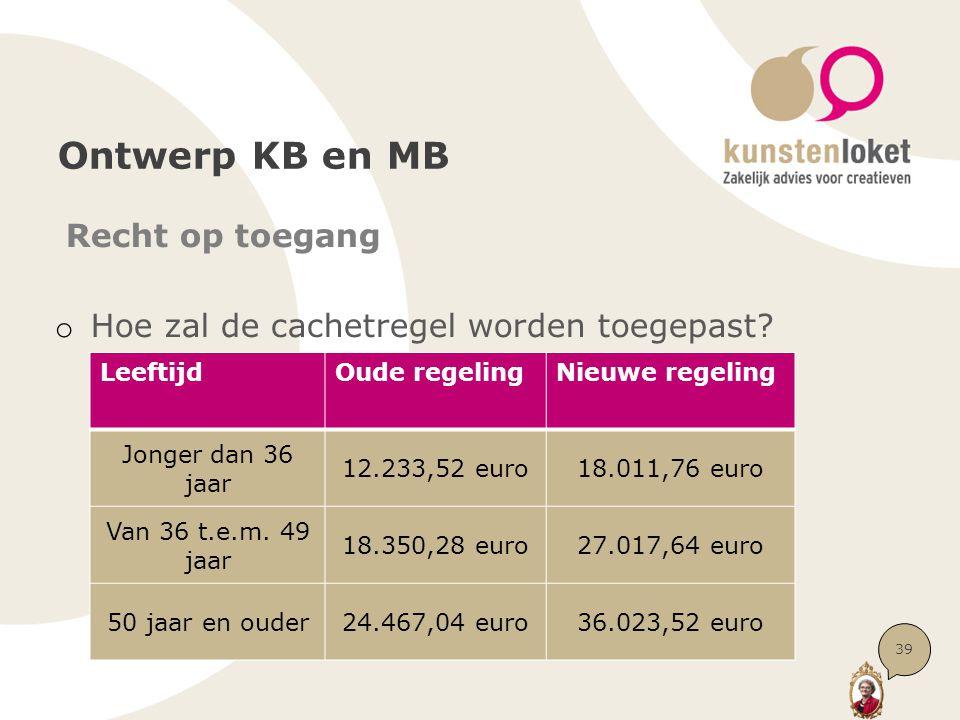 Ontwerp KB en MB Recht op toegang o Hoe zal de cachetregel worden toegepast? LeeftijdOude regelingNieuwe regeling Jonger dan 36 jaar 12.233,52 euro18.