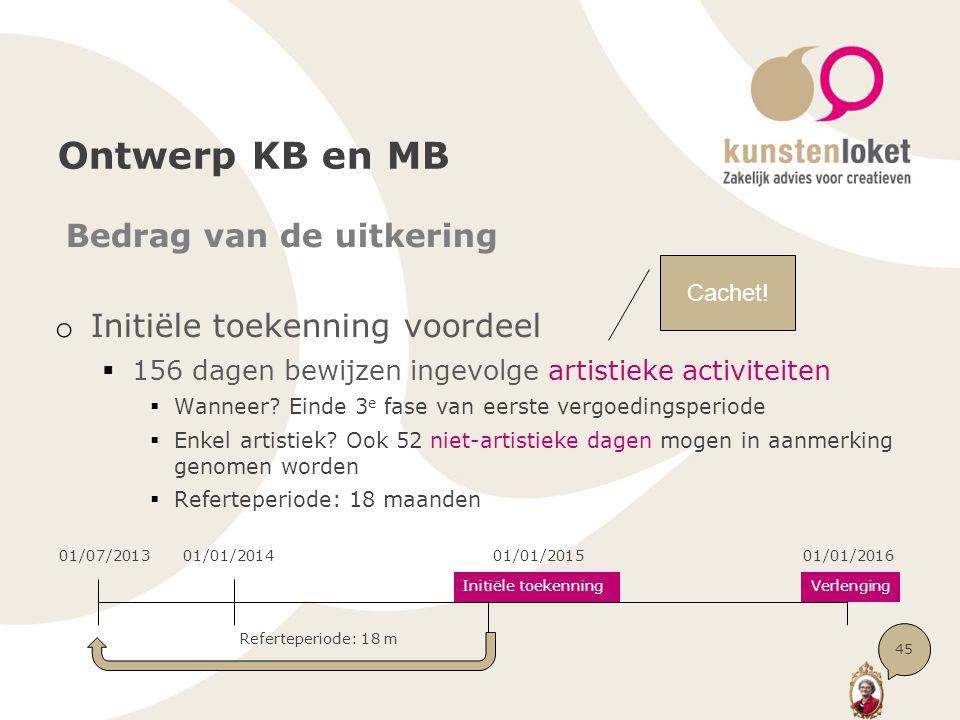 Ontwerp KB en MB Bedrag van de uitkering o Initiële toekenning voordeel  156 dagen bewijzen ingevolge artistieke activiteiten  Wanneer? Einde 3 e fa