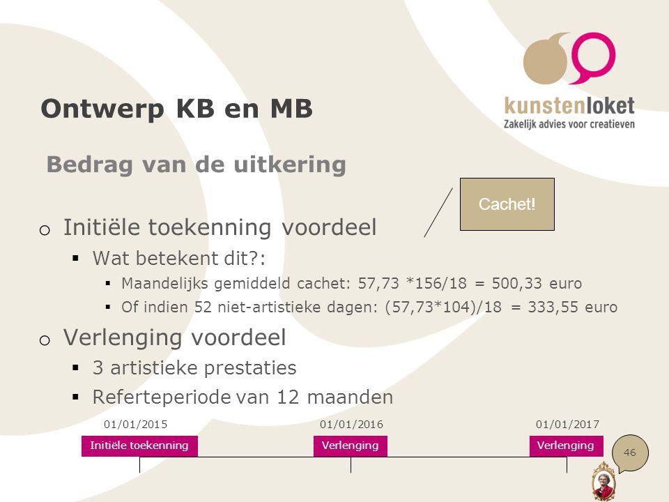Ontwerp KB en MB Bedrag van de uitkering o Initiële toekenning voordeel  Wat betekent dit?:  Maandelijks gemiddeld cachet: 57,73 *156/18 = 500,33 eu