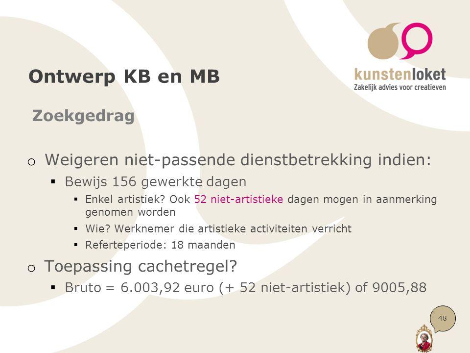 Ontwerp KB en MB Zoekgedrag o Weigeren niet-passende dienstbetrekking indien:  Bewijs 156 gewerkte dagen  Enkel artistiek? Ook 52 niet-artistieke da