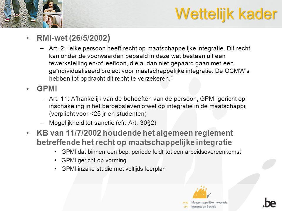 Wettelijk kader RMI-wet (26/5/2002 ) –Art.